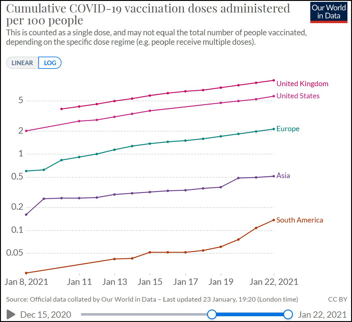 Another Look at Vaccinations